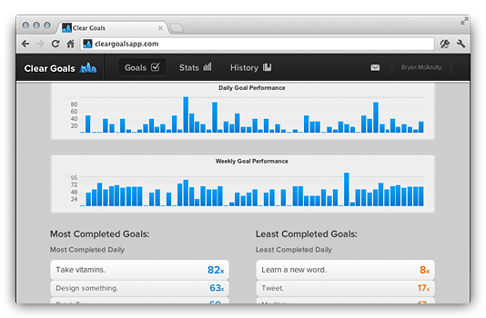 Clear Goals Stats Analytics View